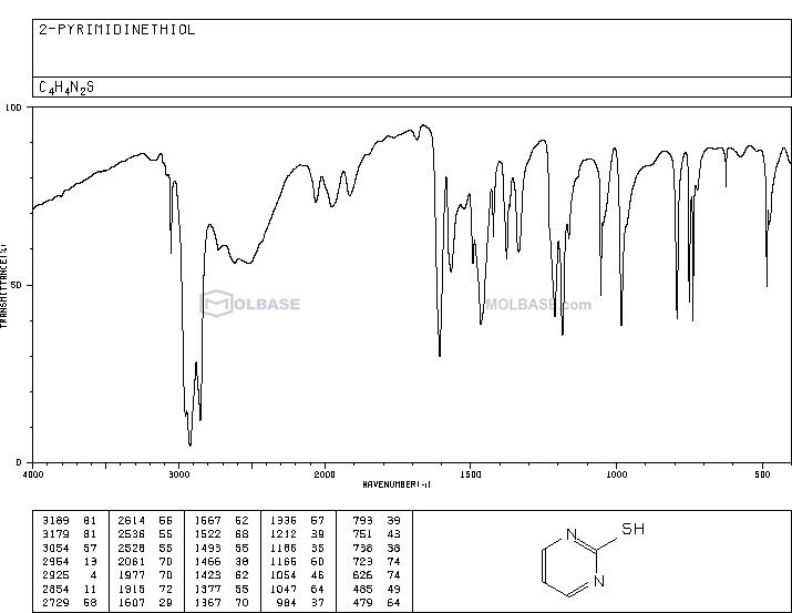 pyrimidine-2-thiol NMR spectra analysis, Chemical CAS NO. 1450-85-7 NMR spectral analysis, pyrimidine-2-thiol C-NMR spectrum