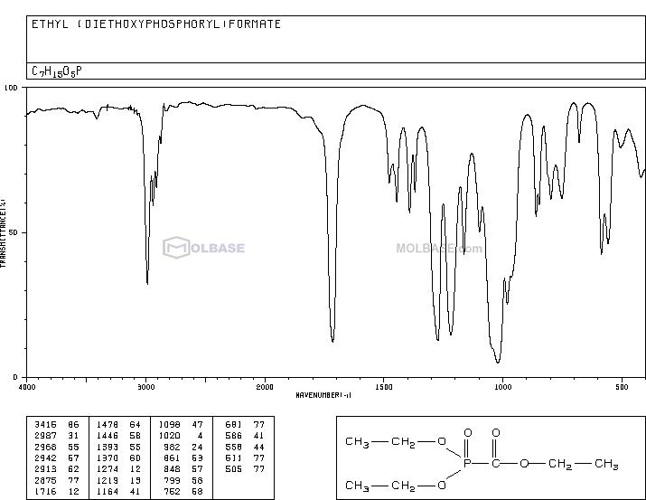 Ethyl diethoxyphosphinylformate NMR spectra analysis, Chemical CAS NO. 1474-78-8 NMR spectral analysis, Ethyl diethoxyphosphinylformate C-NMR spectrum