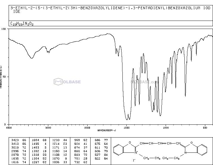 3,3'-DIETHYLOXADICARBOCYANINE IODIDE NMR spectra analysis, Chemical CAS NO. 14806-50-9 NMR spectral analysis, 3,3'-DIETHYLOXADICARBOCYANINE IODIDE C-NMR spectrum