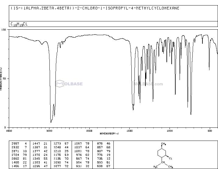 (-)-MENTHYL CHLORIDE NMR spectra analysis, Chemical CAS NO. 16052-42-9 NMR spectral analysis, (-)-MENTHYL CHLORIDE C-NMR spectrum