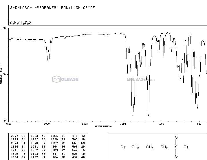 3-Chloropropanesulfonyl chloride NMR spectra analysis, Chemical CAS NO. 1633-82-5 NMR spectral analysis, 3-Chloropropanesulfonyl chloride C-NMR spectrum