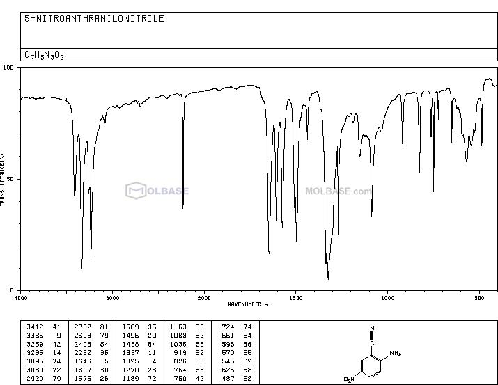5-Nitroanthranilonitrile NMR spectra analysis, Chemical CAS NO. 17420-30-3 NMR spectral analysis, 5-Nitroanthranilonitrile C-NMR spectrum