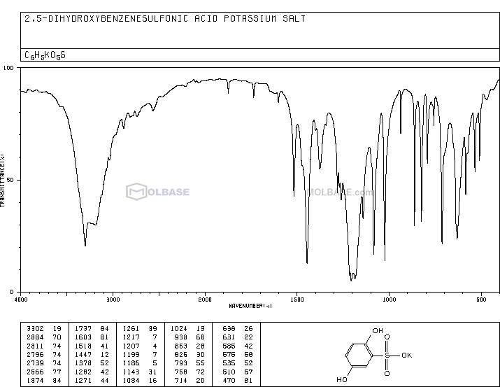 potassium,2,5-dihydroxybenzenesulfonate NMR spectra analysis, Chemical CAS NO. 21799-87-1 NMR spectral analysis, potassium,2,5-dihydroxybenzenesulfonate C-NMR spectrum