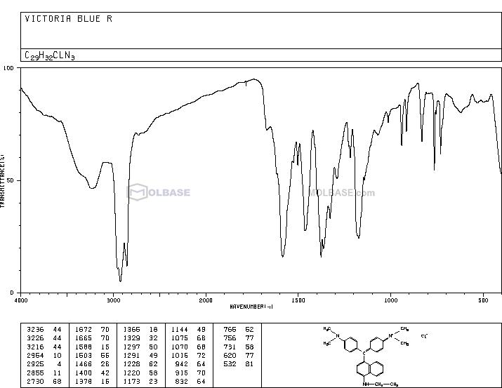 Basic Blue 11 NMR spectra analysis, Chemical CAS NO. 2185-86-6 NMR spectral analysis, Basic Blue 11 C-NMR spectrum