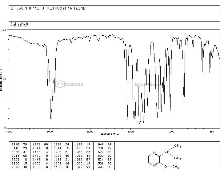 2-methoxy-3-propan-2-ylpyrazine NMR spectra analysis, Chemical CAS NO. 25773-40-4 NMR spectral analysis, 2-methoxy-3-propan-2-ylpyrazine C-NMR spectrum