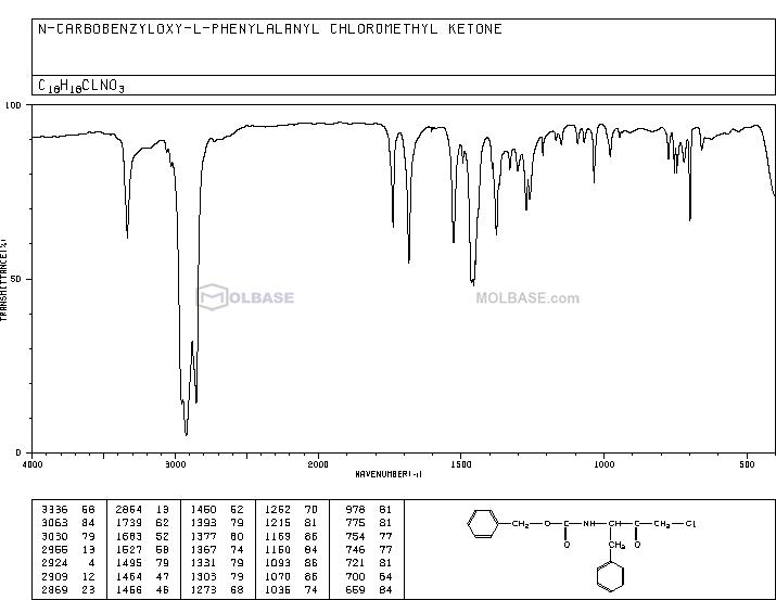 benzyl N-[(2S)-4-chloro-3-oxo-1-phenylbutan-2-yl]carbamate NMR spectra analysis, Chemical CAS NO. 26049-94-5 NMR spectral analysis, benzyl N-[(2S)-4-chloro-3-oxo-1-phenylbutan-2-yl]carbamate C-NMR spectrum