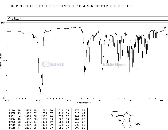 Fraxinellone NMR spectra analysis, Chemical CAS NO. 28808-62-0 NMR spectral analysis, Fraxinellone C-NMR spectrum