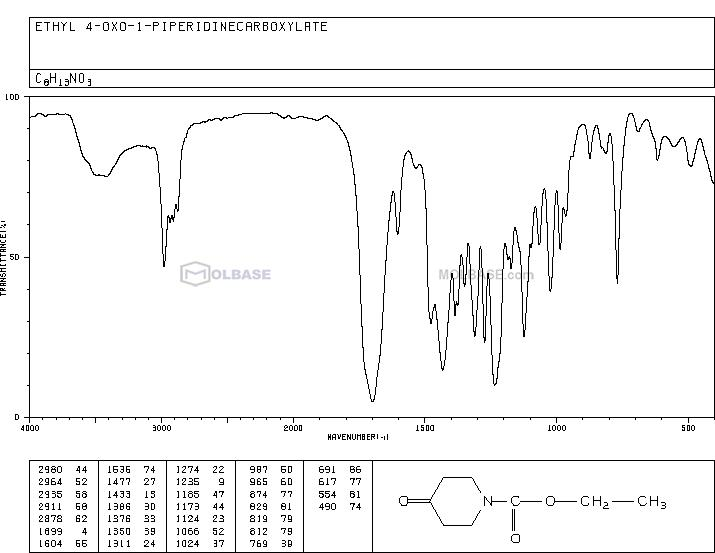 N-Carbethoxy-4-piperidone NMR spectra analysis, Chemical CAS NO. 29976-53-2 NMR spectral analysis, N-Carbethoxy-4-piperidone C-NMR spectrum