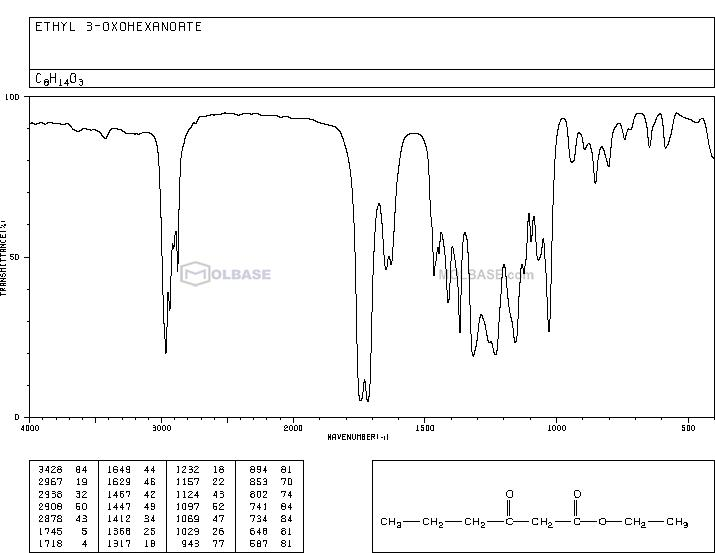 ethyl 3-oxohexanoate NMR spectra analysis, Chemical CAS NO. 3249-68-1 NMR spectral analysis, ethyl 3-oxohexanoate C-NMR spectrum