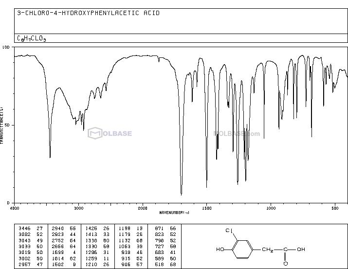 (3-chloro-4-hydroxyphenyl)acetic acid NMR spectra analysis, Chemical CAS NO. 33697-81-3 NMR spectral analysis, (3-chloro-4-hydroxyphenyl)acetic acid C-NMR spectrum