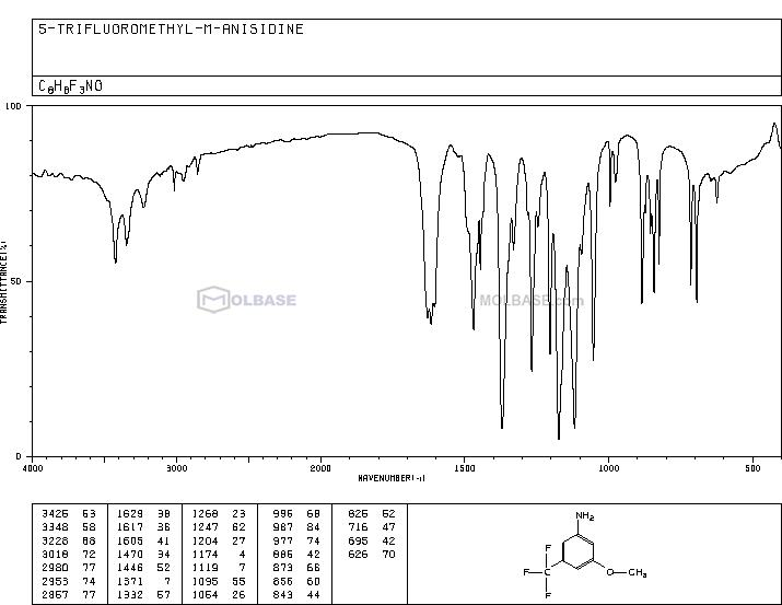 3-methoxy-5-(trifluoromethyl)aniline NMR spectra analysis, Chemical CAS NO. 349-55-3 NMR spectral analysis, 3-methoxy-5-(trifluoromethyl)aniline C-NMR spectrum