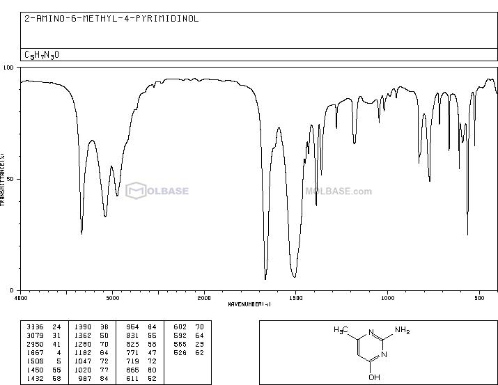 2-Amino-4-hydroxy-6-methylpyrimidine NMR spectra analysis, Chemical CAS NO. 3977-29-5 NMR spectral analysis, 2-Amino-4-hydroxy-6-methylpyrimidine C-NMR spectrum