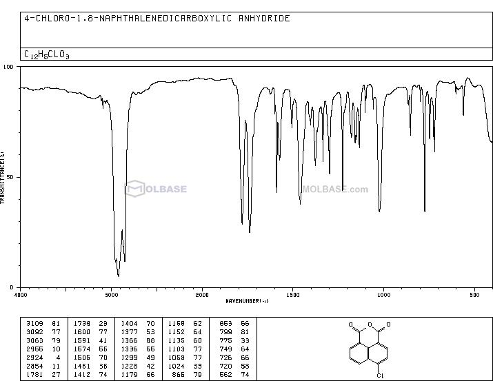 4-Chloro-1,8-naphthalic anhydride NMR spectra analysis, Chemical CAS NO. 4053-08-1 NMR spectral analysis, 4-Chloro-1,8-naphthalic anhydride C-NMR spectrum