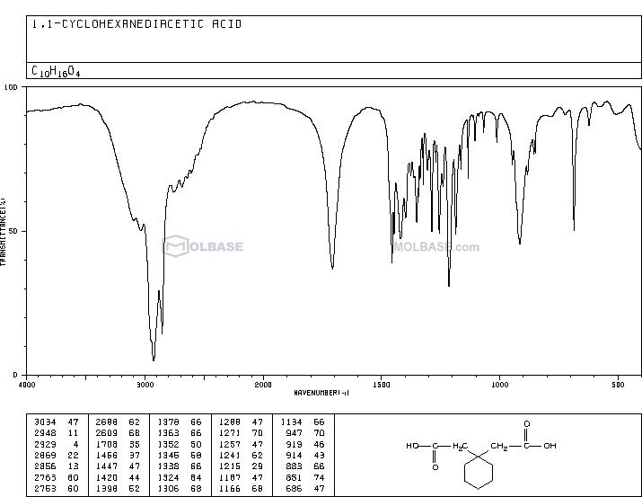 1,1-Cyclohexanediacetic acid NMR spectra analysis, Chemical CAS NO. 4355-11-7 NMR spectral analysis, 1,1-Cyclohexanediacetic acid C-NMR spectrum