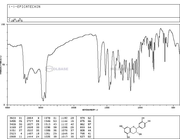 (-)-epicatechin NMR spectra analysis, Chemical CAS NO. 490-46-0 NMR spectral analysis, (-)-epicatechin C-NMR spectrum