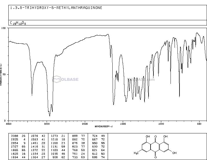 emodin NMR spectra analysis, Chemical CAS NO. 518-82-1 NMR spectral analysis, emodin C-NMR spectrum