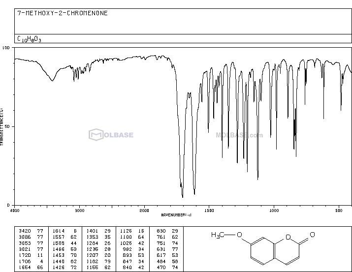 herniarin NMR spectra analysis, Chemical CAS NO. 531-59-9 NMR spectral analysis, herniarin C-NMR spectrum