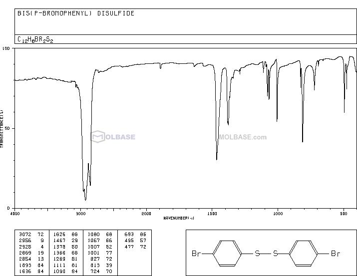 1-bromo-4-[(4-bromophenyl)disulfanyl]benzene NMR spectra analysis, Chemical CAS NO. 5335-84-2 NMR spectral analysis, 1-bromo-4-[(4-bromophenyl)disulfanyl]benzene C-NMR spectrum