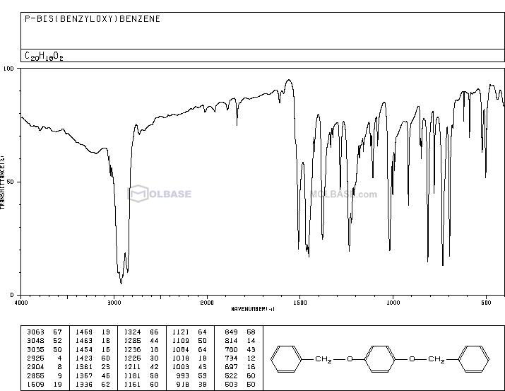 1,4-Dibenzyloxybenzene NMR spectra analysis, Chemical CAS NO. 621-91-0 NMR spectral analysis, 1,4-Dibenzyloxybenzene C-NMR spectrum
