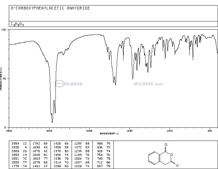 Homophthalic anhydride NMR spectra analysis, Chemical CAS NO. 703-59-3 NMR spectral analysis, Homophthalic anhydride C-NMR spectrum