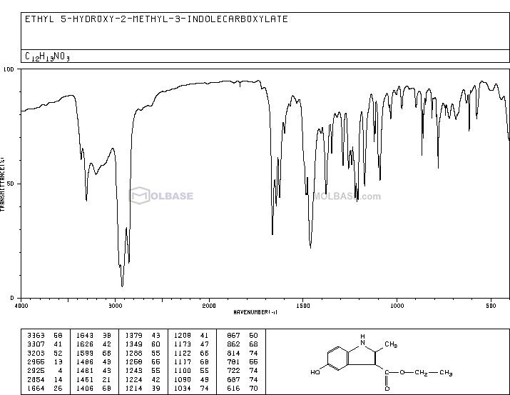 ETHYL 5-HYDROXY-2-METHYLINDOLE-3-CARBOXYLATE NMR spectra analysis, Chemical CAS NO. 7598-91-6 NMR spectral analysis, ETHYL 5-HYDROXY-2-METHYLINDOLE-3-CARBOXYLATE C-NMR spectrum