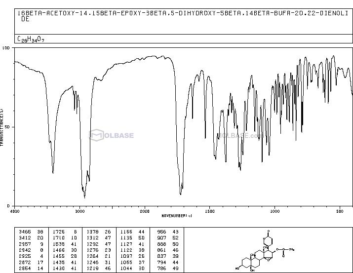 Cinobufotalin NMR spectra analysis, Chemical CAS NO. 1108-68-5 NMR spectral analysis, Cinobufotalin C-NMR spectrum