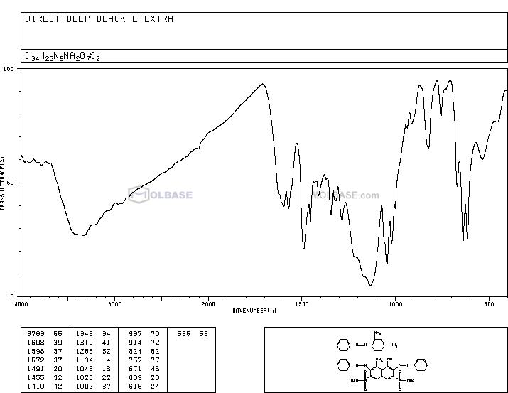 Direct Black 38 NMR spectra analysis, Chemical CAS NO. 1937-37-7 NMR spectral analysis, Direct Black 38 C-NMR spectrum