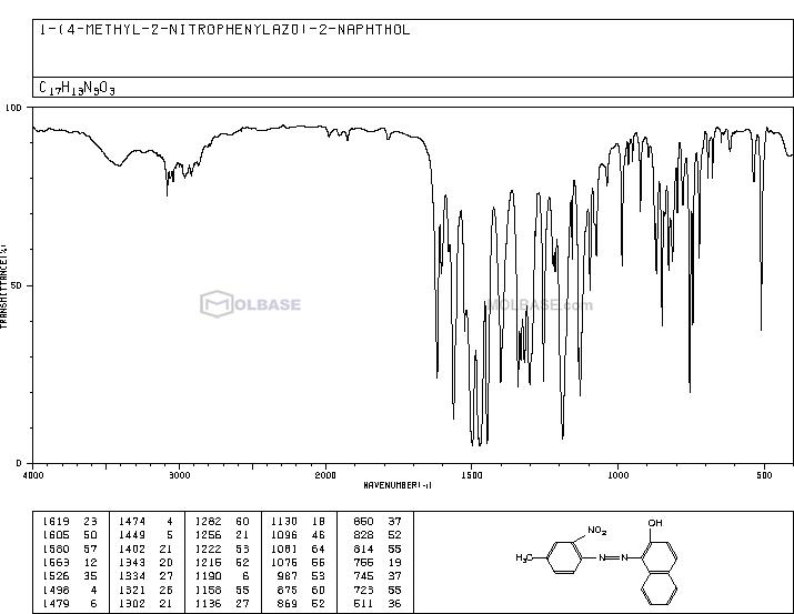 Pigment Red 3 NMR spectra analysis, Chemical CAS NO. 2425-85-6 NMR spectral analysis, Pigment Red 3 C-NMR spectrum