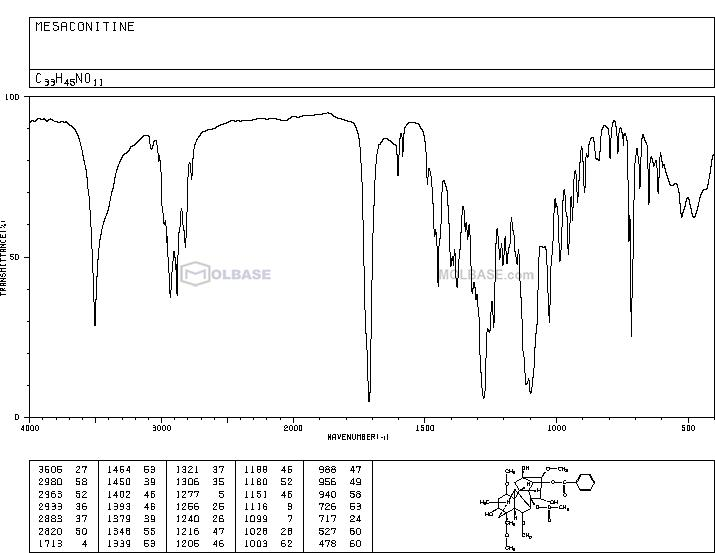 Mesaconitine NMR spectra analysis, Chemical CAS NO. 2752-64-9 NMR spectral analysis, Mesaconitine C-NMR spectrum
