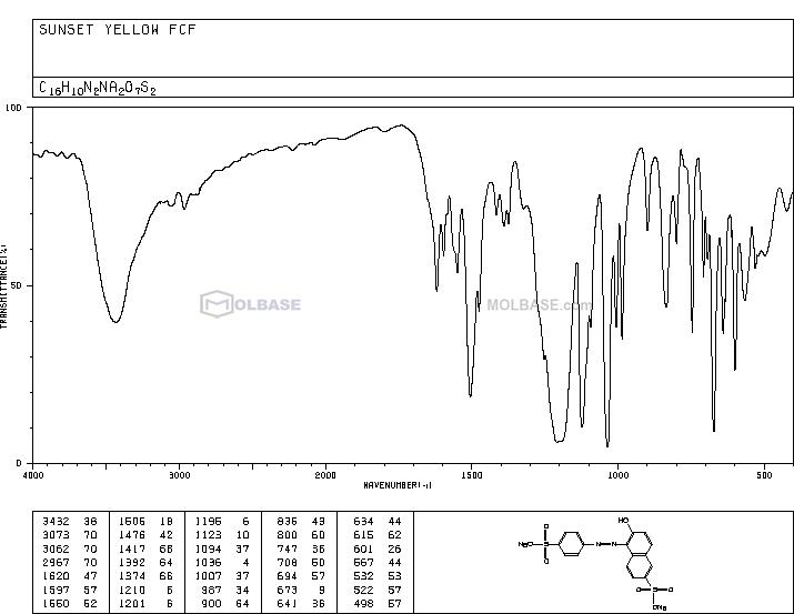 Food Yellow 3 NMR spectra analysis, Chemical CAS NO. 2783-94-0 NMR spectral analysis, Food Yellow 3 C-NMR spectrum