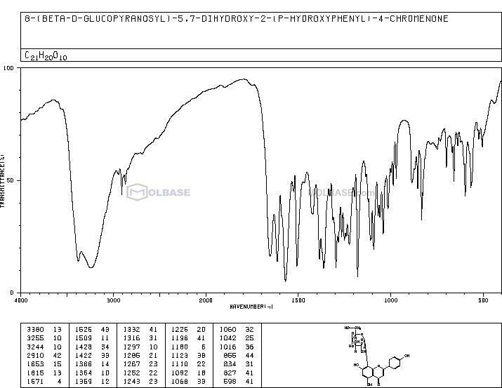 vitexin NMR spectra analysis, Chemical CAS NO. 3681-93-4 NMR spectral analysis, vitexin C-NMR spectrum