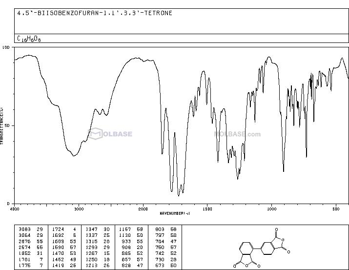 4-(1,3-dioxo-2-benzofuran-5-yl)-2-benzofuran-1,3-dione NMR spectra analysis, Chemical CAS NO. 36978-41-3 NMR spectral analysis, 4-(1,3-dioxo-2-benzofuran-5-yl)-2-benzofuran-1,3-dione C-NMR spectrum