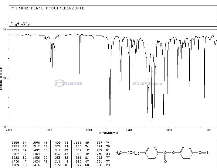 4-Cyanophenyl 4-butylbenzoate NMR spectra analysis, Chemical CAS NO. 38690-77-6 NMR spectral analysis, 4-Cyanophenyl 4-butylbenzoate C-NMR spectrum