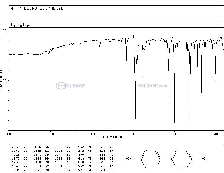 4,4'-Dibromobiphenyl NMR spectra analysis, Chemical CAS NO. 92-86-4 NMR spectral analysis, 4,4'-Dibromobiphenyl C-NMR spectrum