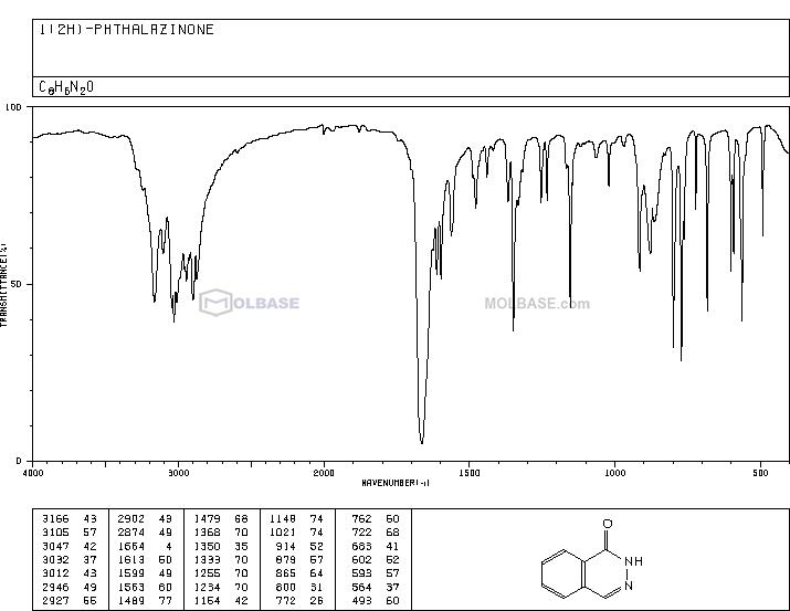 phthalazin-1(2H)-one NMR spectra analysis, Chemical CAS NO. 119-39-1 NMR spectral analysis, phthalazin-1(2H)-one C-NMR spectrum
