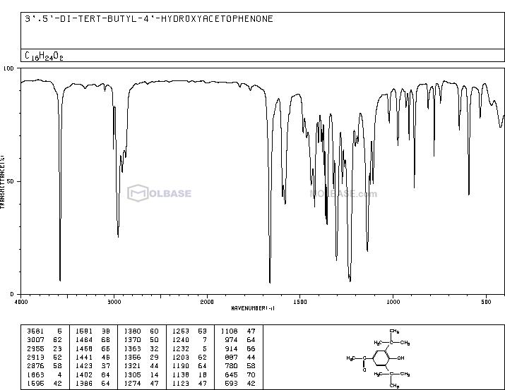 3,5-DI-TERT-BUTYL-4-HYDROXYACETOPHENONE NMR spectra analysis, Chemical CAS NO. 14035-33-7 NMR spectral analysis, 3,5-DI-TERT-BUTYL-4-HYDROXYACETOPHENONE C-NMR spectrum