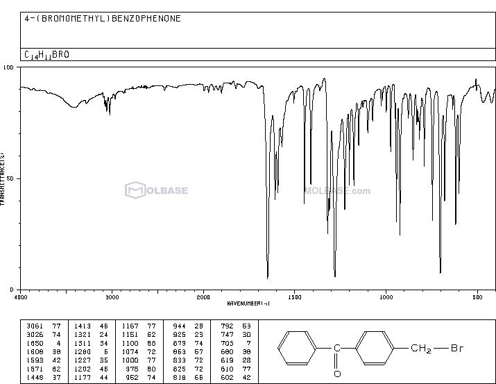 4-(Bromomethyl)benzophenone NMR spectra analysis, Chemical CAS NO. 32752-54-8 NMR spectral analysis, 4-(Bromomethyl)benzophenone C-NMR spectrum