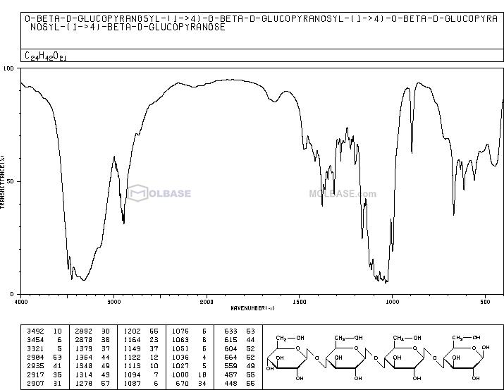 cellotetraose NMR spectra analysis, Chemical CAS NO. 38819-01-1 NMR spectral analysis, cellotetraose C-NMR spectrum