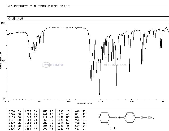 N-(4-methoxyphenyl)-2-nitroaniline NMR spectra analysis, Chemical CAS NO. 54381-13-4 NMR spectral analysis, N-(4-methoxyphenyl)-2-nitroaniline C-NMR spectrum