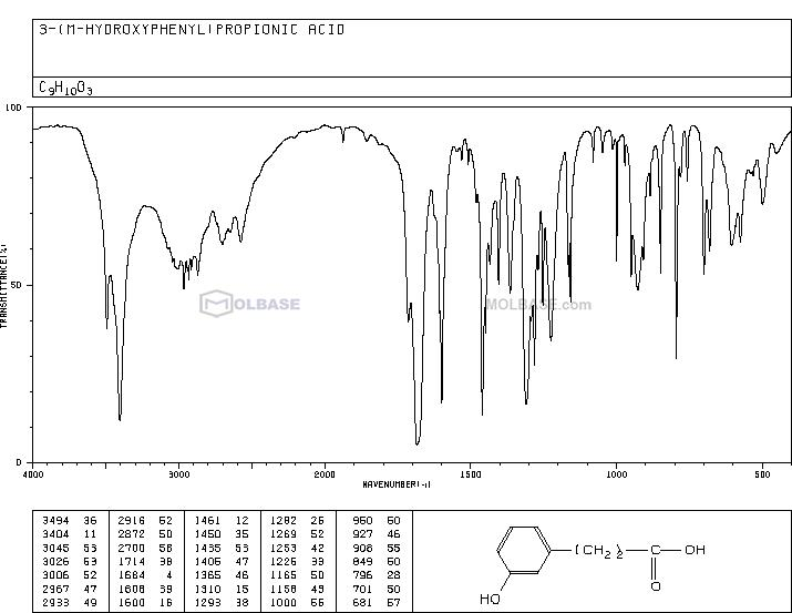3-(3-hydroxyphenyl)propanoic acid NMR spectra analysis, Chemical CAS NO. 621-54-5 NMR spectral analysis, 3-(3-hydroxyphenyl)propanoic acid C-NMR spectrum