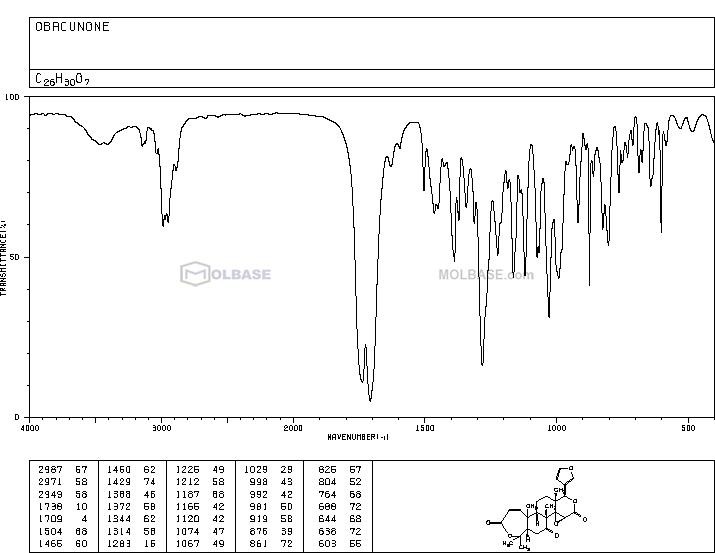 Obacunone NMR spectra analysis, Chemical CAS NO. 751-03-1 NMR spectral analysis, Obacunone C-NMR spectrum