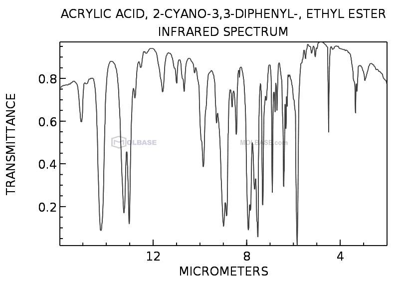 Ethyl 2-cyano-3,3-diphenylacrylate NMR spectra analysis, Chemical CAS NO. 5232-99-5 NMR spectral analysis, Ethyl 2-cyano-3,3-diphenylacrylate C-NMR spectrum