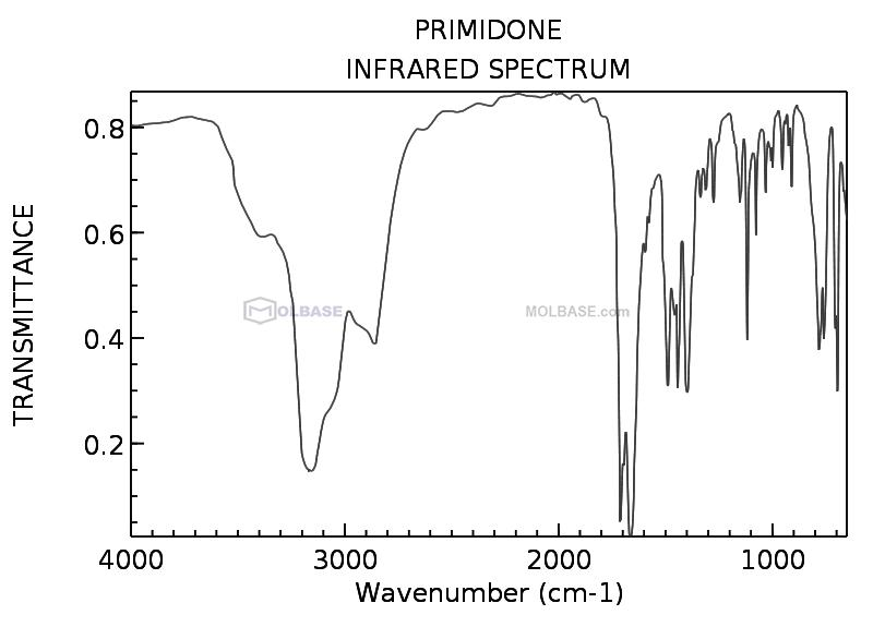 primidone NMR spectra analysis, Chemical CAS NO. 125-33-7 NMR spectral analysis, primidone C-NMR spectrum