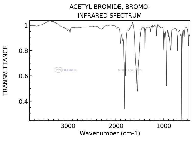 Bromoacetyl bromide NMR spectra analysis, Chemical CAS NO. 598-21-0 NMR spectral analysis, Bromoacetyl bromide C-NMR spectrum