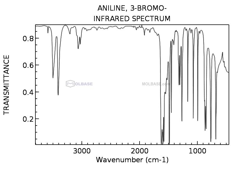 3-Bromoaniline NMR spectra analysis, Chemical CAS NO. 591-19-5 NMR spectral analysis, 3-Bromoaniline C-NMR spectrum