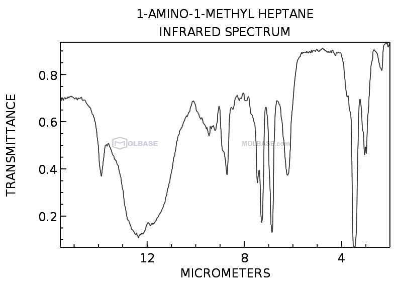 2-AMINOOCTANE NMR spectra analysis, Chemical CAS NO. 693-16-3 NMR spectral analysis, 2-AMINOOCTANE C-NMR spectrum