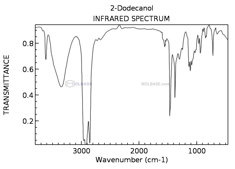 2-DODECANOL NMR spectra analysis, Chemical CAS NO. 10203-28-8 NMR spectral analysis, 2-DODECANOL C-NMR spectrum